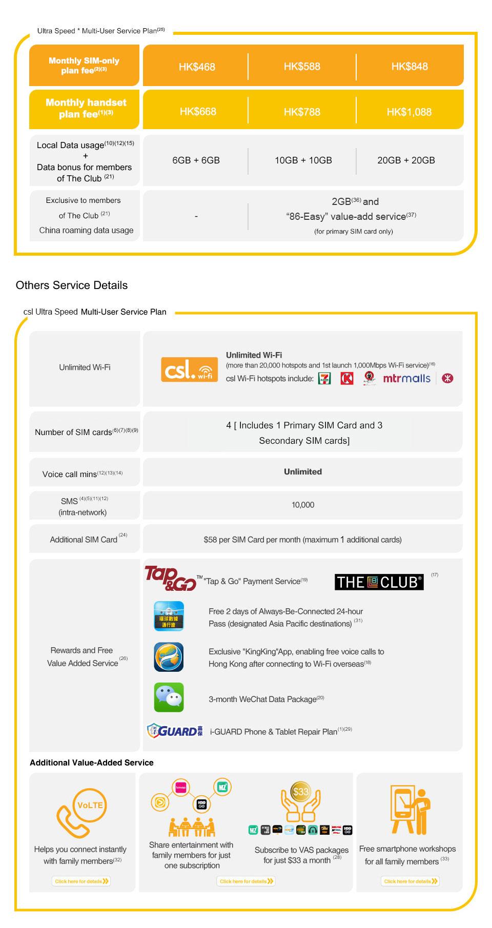 Daftar Harga Voucher 3 Three 6 Gb Terbaru 2018 Amazara Adriana Mustard Heels Merah Muda 40 Csl Ultra Speed Multi User Service Plan